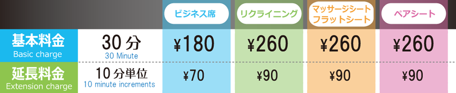 大阪日本橋ネットカフェ・あの街ねっと 平日料金表
